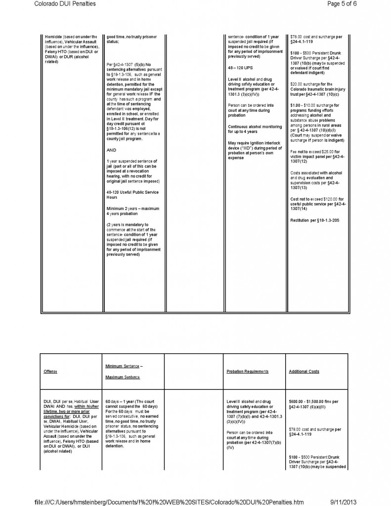 COLORADO MASTER DUI PENALTIES CHART INSERT 1_Page_5
