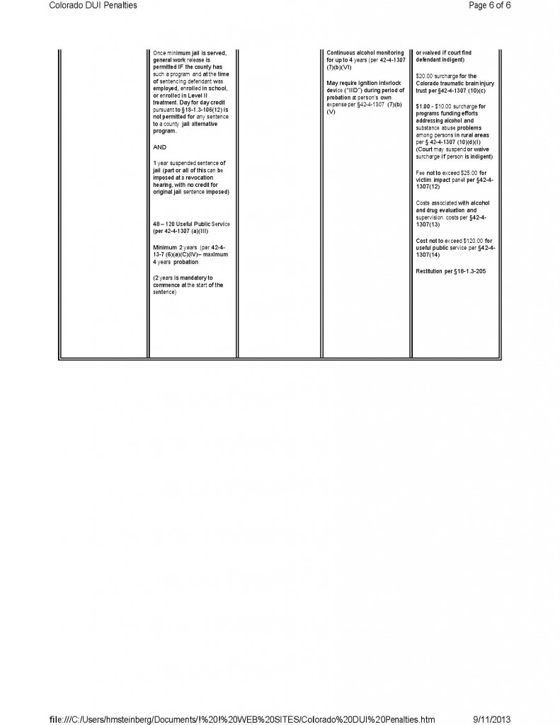 COLORADO MASTER DUI PENALTIES CHART INSERT 1_Page_6